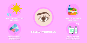 Eyelid Wrinkles: Causes and Treatments