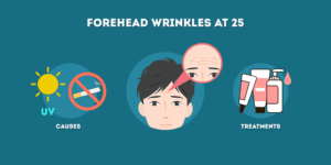forehead wrinkles at 25 causes and treatments