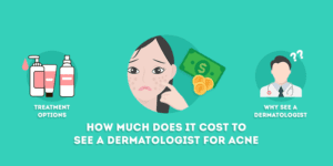 how much does it cost to see a dermatologist for acne